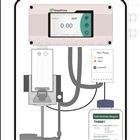 greenprima水質硬度分析儀