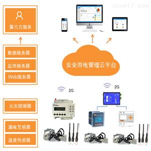Acrelcloud-6000智慧用电监管云平台 安全用电在线监测
