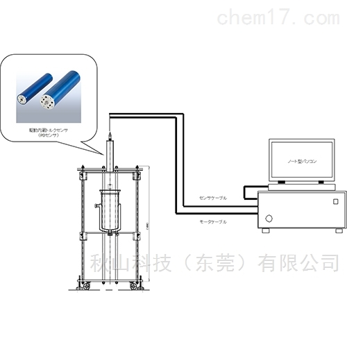 日本protec搅拌扭矩测量机