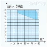 UV-D500A口罩杀菌机