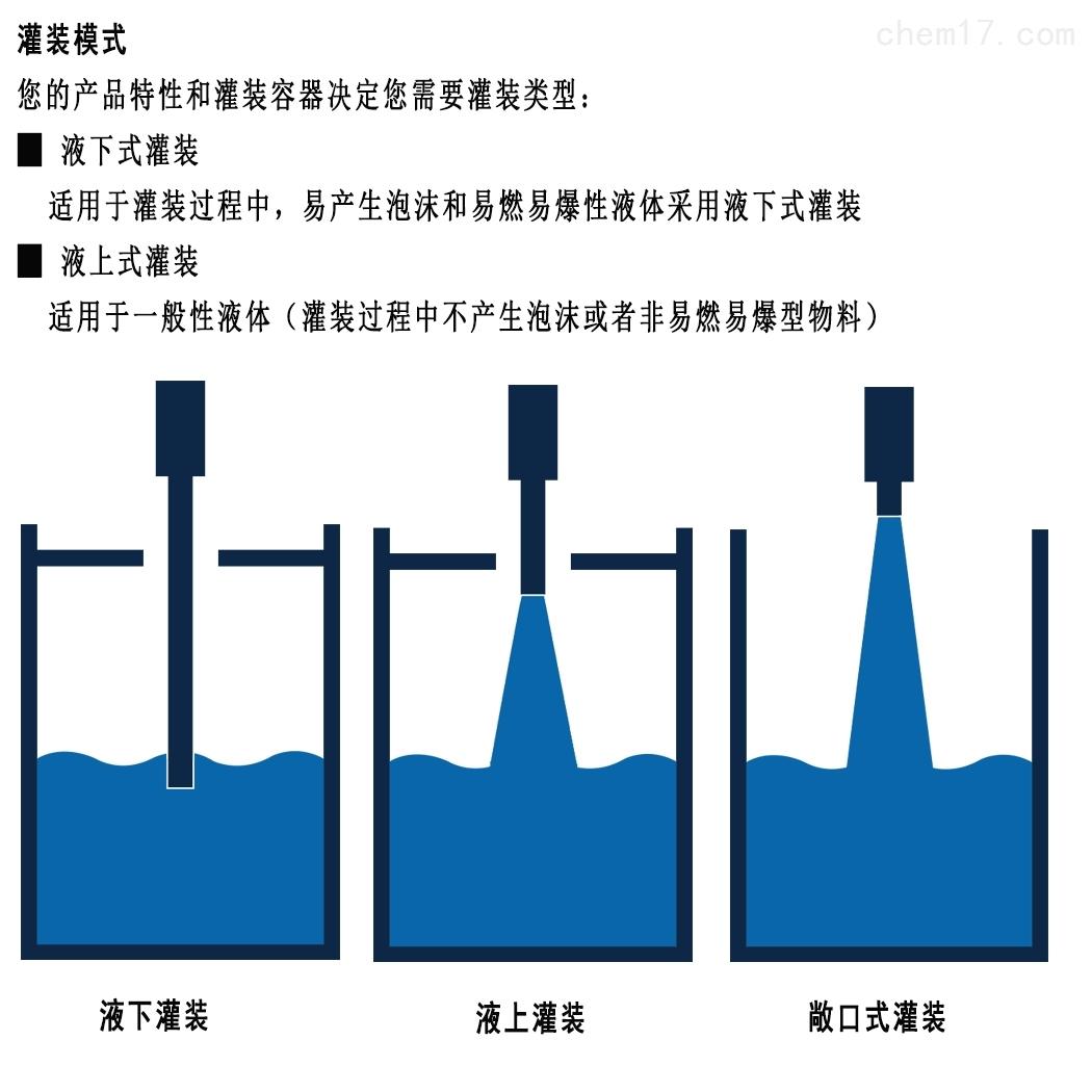 啤酒灌装机 简易灌装设备 昆山灌装厂家