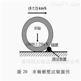 Sun-NY電動車耦合器碾壓試驗機SAE-J1772