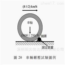 電動車耦合器碾壓試驗機SAE-J1772