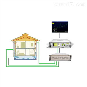 DKG-GAT21示踪气体监测系统
