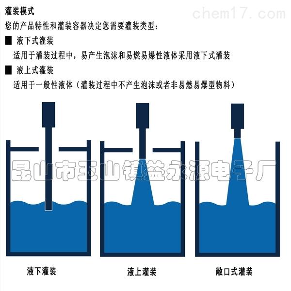 四川小型定量液体灌装机