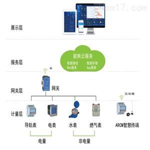 AcrelCloud-5000云平台式建筑能耗在线监测系统