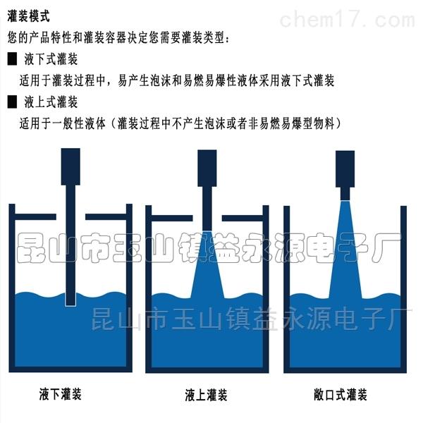 液体灌装机,200升大桶包装机价格