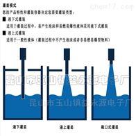 OTC液体灌装机,200升大桶包装机价格