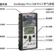 英思科便携式单气体检测仪