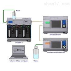 Calypso生物大分子相互作用分析仪