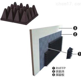 铁氧体型&RHFFP日本理研吸波暗室