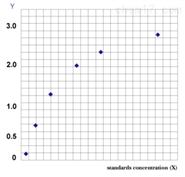 人白细胞介素-1(IL-1)ELISA试剂盒说明书