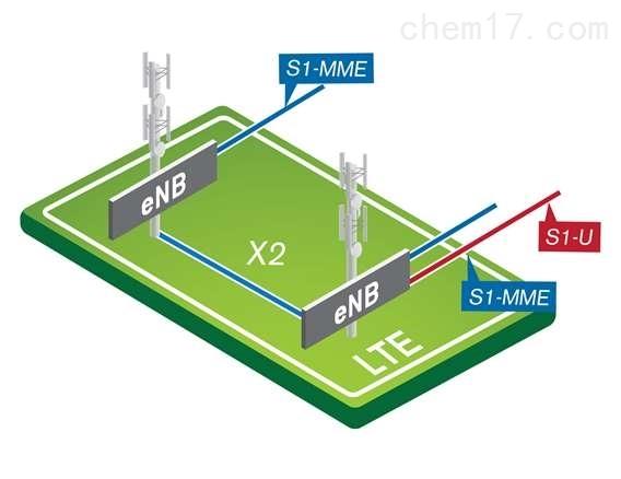 EPC-SIM-北京波威科技-EXFO
