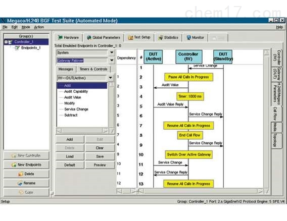 IMS Border Gateway Functions Testing