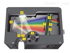 光纤光谱仪维修