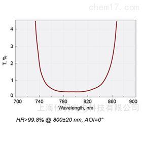 Eksma FEMTOLINE激光反射镜 800 NM