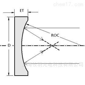 Eksma 曲面窗口片(平凹)-2