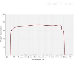 Eksma 硒化锌(ZNSE)透镜