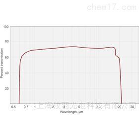 Eksma 硒化锌(ZNSE)窗口片