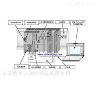 西门子PLC模块模拟量输入模块8路13位精度
