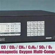 红外多组分气体分析仪
