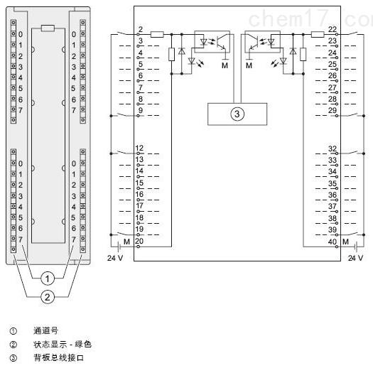 西门子PLC模块6ES7314-6BH04-0AB0