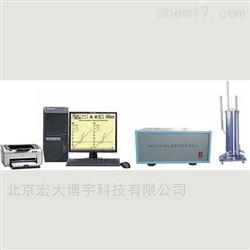 BYAY-A1奧亞膨脹度測定儀快速測定煙煤結焦性膨脹性