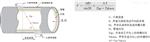 UFM70W外夹式超声波流量计