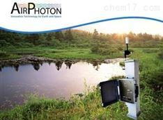 AirPhoton AeroExplorer多尺寸顆粒物濁度儀