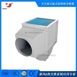ERA玻璃纤维烘干热回收节能设备
