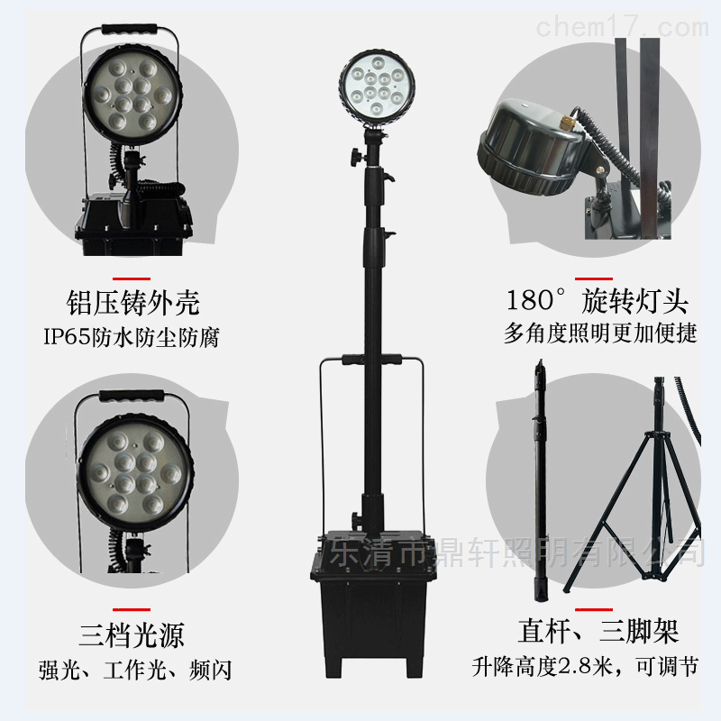 鼎轩照明氙气LED光源大面积抢修强光工作灯
