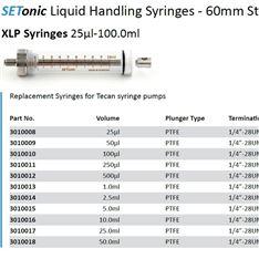 螺纹口液体处理注射器进样针C-KP60mm 冲程