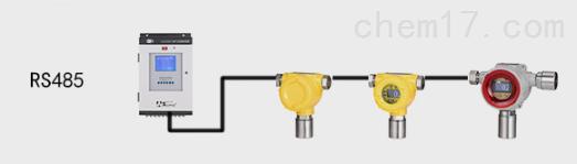 固定气体报警器控制器