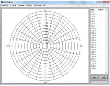 杭州愛華麥克風指向性測試軟件聲級計生產廠家