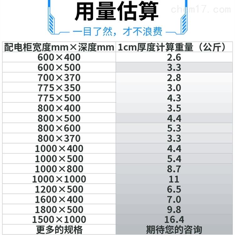 环网柜用多少公斤防潮封堵剂