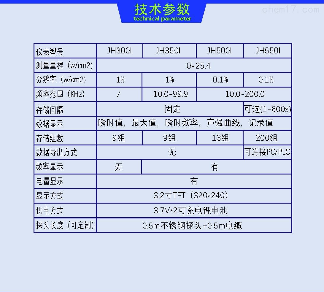 图片详情页(声强测量仪)最新_04.jpg