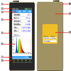 OHSP-350/B/C/L/P/S/UV光譜分析儀