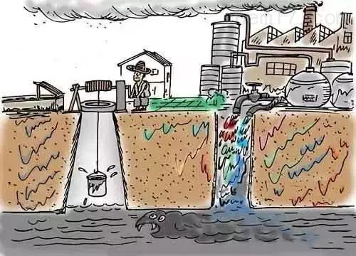 地下水污染.jpg