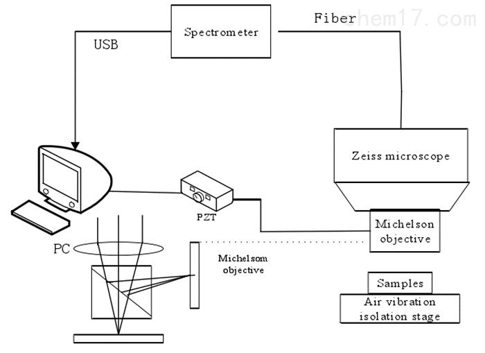 系统结构图.png