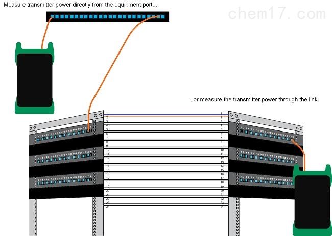 IBER OWL 7 OPM内容图.jpg