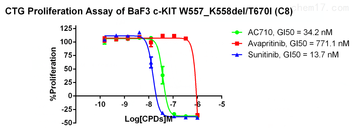 CBP73284 fig.png