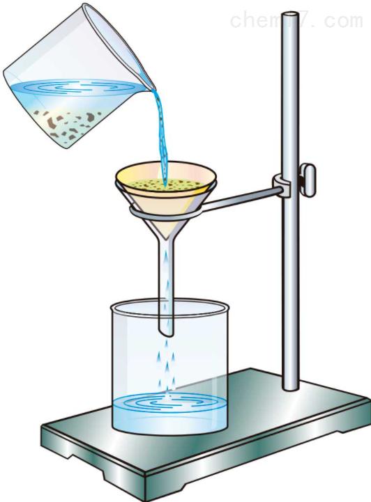 过滤溶解性固体水样.png