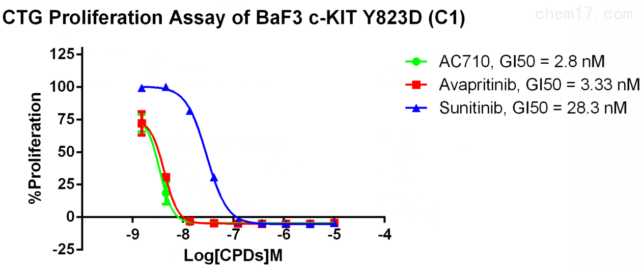 CBP73208 fig.png