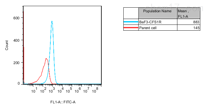 CBP73229 fig1.png