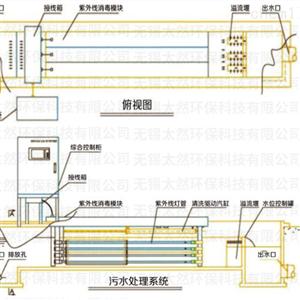拉萨进口紫外线消毒设备