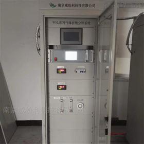 水泥窑过程气CO在线监测系统
