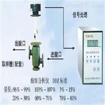 WDD-III在线式硫酸浓度分析仪