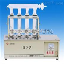 HG04- KDN-04可控硅消化爐