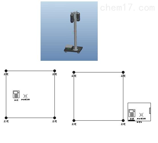 BGRI-7001车载区域报警装置(辐射监测器)