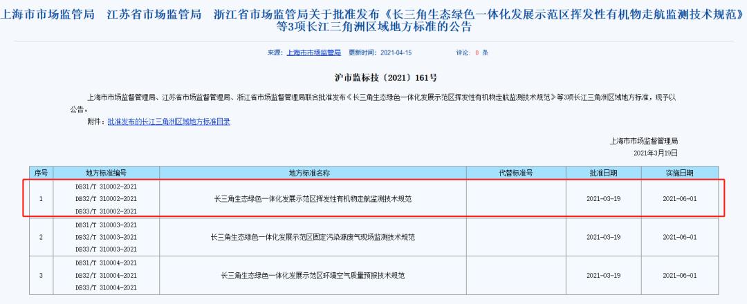 国内VOCs走航监测标准发布